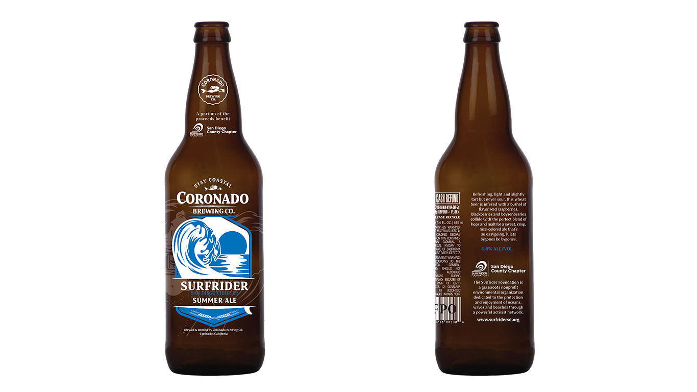 Coronado Brewing Company Beer Bottle Front and Back
